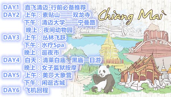 清明节去清迈怎么玩,清迈5日游线路推荐